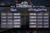etErnityGaming vs Xfive 본선 8강 1경기
