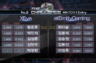 etErnityGaming vs Xfive 본선 8강 1경기