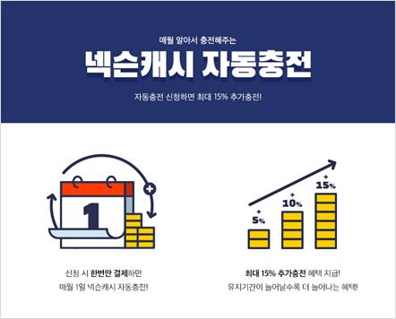 넥슨캐시 자동충전 소개