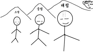 [소림달력] 소림 3형제
